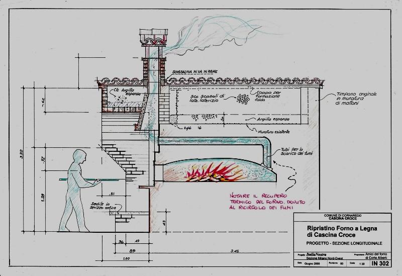 Il progetto ghiacciaia favaglie for Abbattitore fumi forno a legna